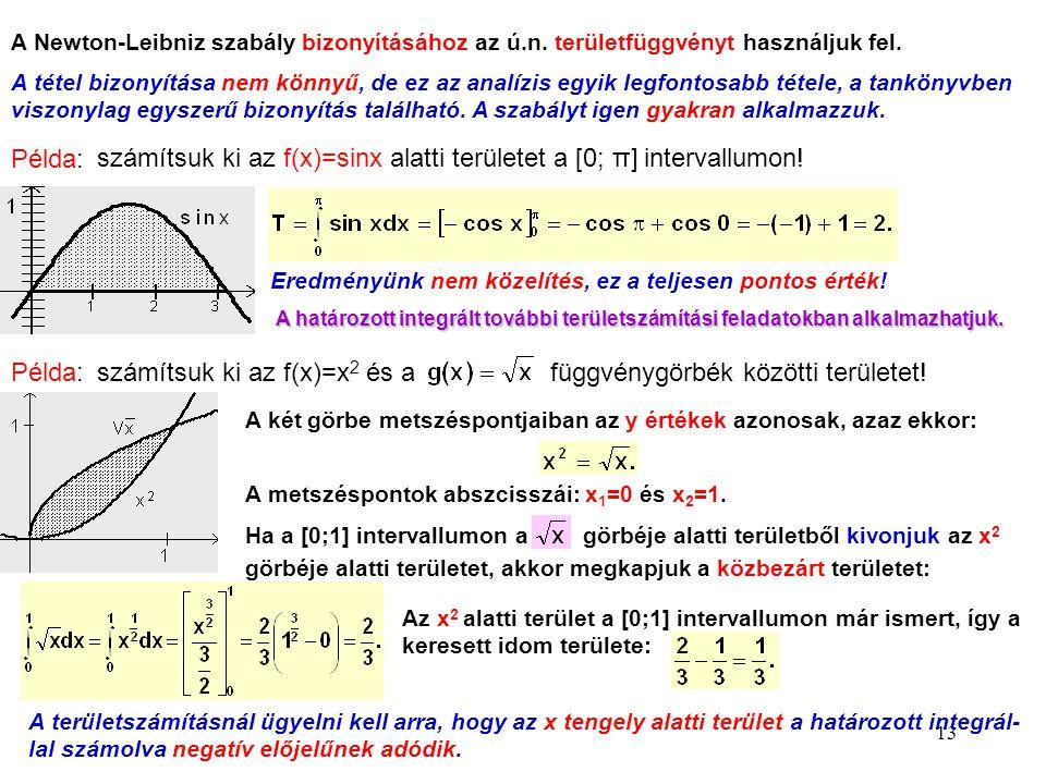 számítsuk ki az f(x)=sinx alatti területet a [0; π] intervallumon!